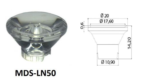 LED LENS MERCEKLERİ